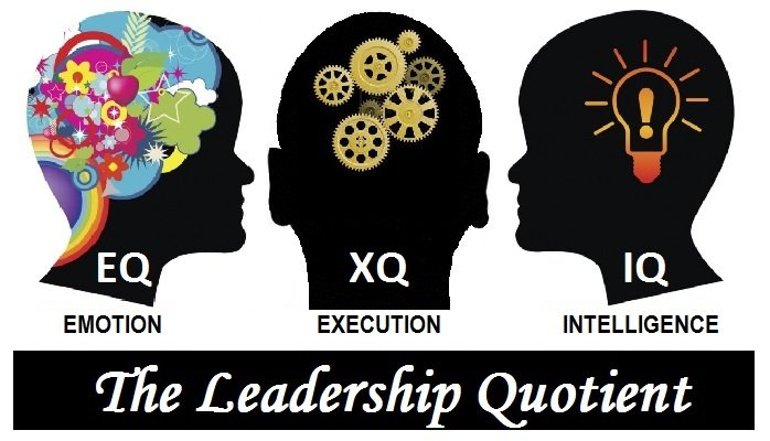 eq-important-for-leaders-ciel-blog