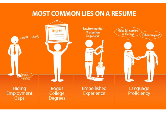 3 ways to spot a fake resume ciel hr ciel blog spotting a fake resume thecheapjerseys Image collections