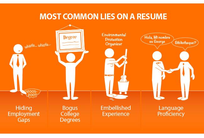 ciel blog - spotting a fake resume