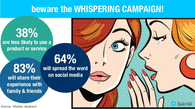 Beware the whispering campaign